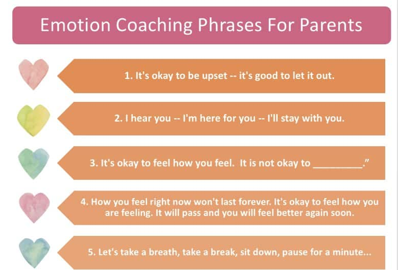 emotion coaching phrases for when your child is upset